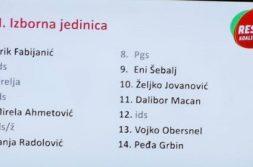 liste kandidata za hrvatski sabor
